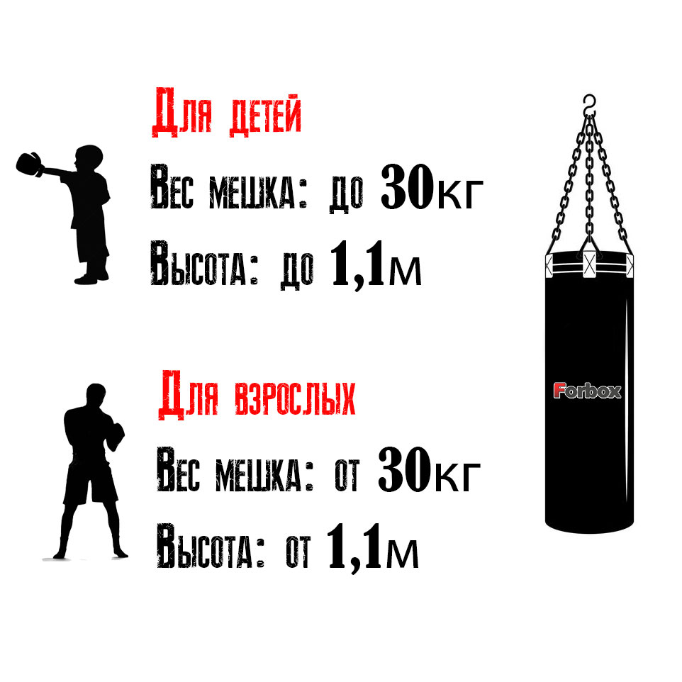таблица рекомендваных размеров боксерских груш